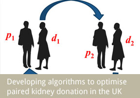Developing algorithms to optimise paired kidney donation in the UK